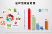 日报|首届塞班国际电影节面向全球征集优秀的故事片;腾讯网起诉今日头条的侵权案件被判向腾讯网赔偿27万余元
