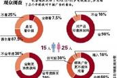 """网播电视剧""""中插广告""""价格两年翻了13倍"""