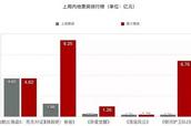 """【今日电影】《自由广场》获得最佳影片金棕榈奖;华语短片《小城二月》获""""短片金棕榈奖"""";十部热门漫改网络电影片单曝光"""